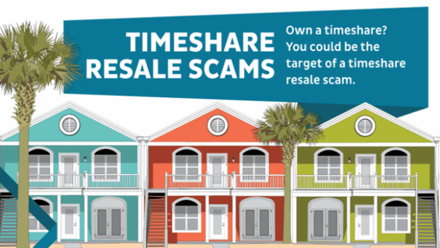 How do timeshare resales work?